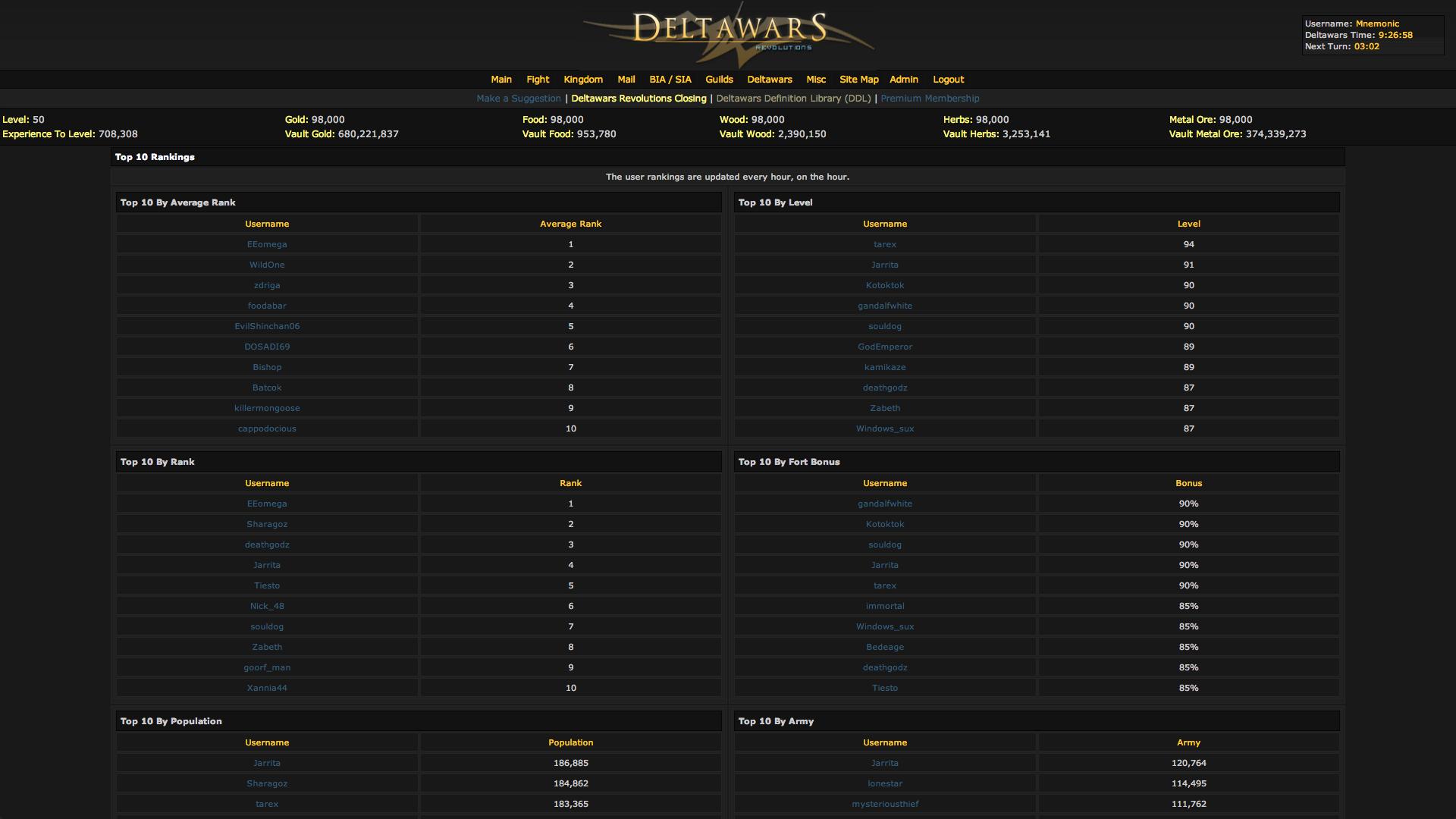 DW-Rev-Rankings